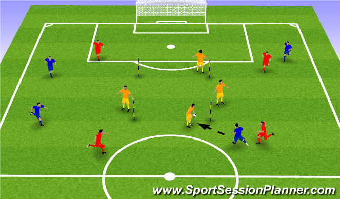 Football/Soccer Session Plan Drill (Colour): Multiple Central Goals
