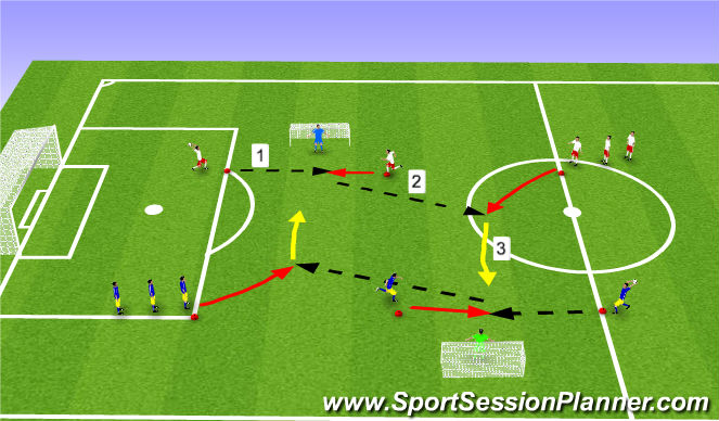 Football/Soccer Session Plan Drill (Colour): Main 2 - attack