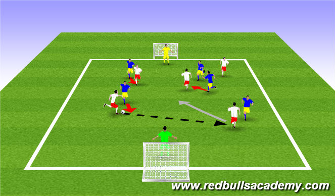 Football/Soccer Session Plan Drill (Colour): Conditioned Games