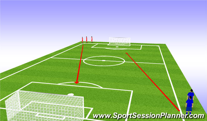 Football/Soccer Session Plan Drill (Colour): Race, score, turn