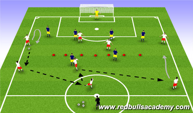 Football/Soccer Session Plan Drill (Colour): Getting Out Of Trouble