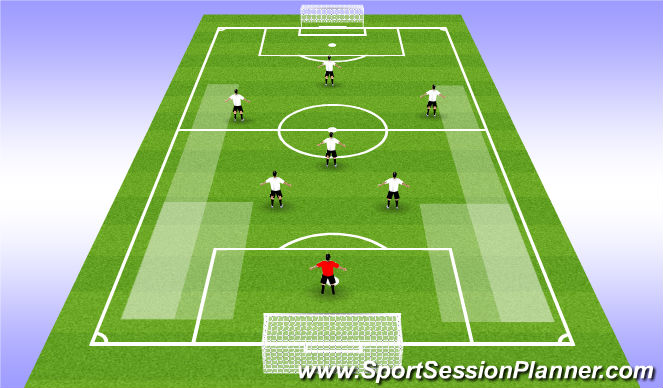 Football/Soccer Session Plan Drill (Colour): LEFT & RIGHT MIDFIELD
