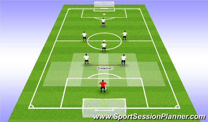 Football/Soccer Session Plan Drill (Colour): CENTRAL DEFENDERS