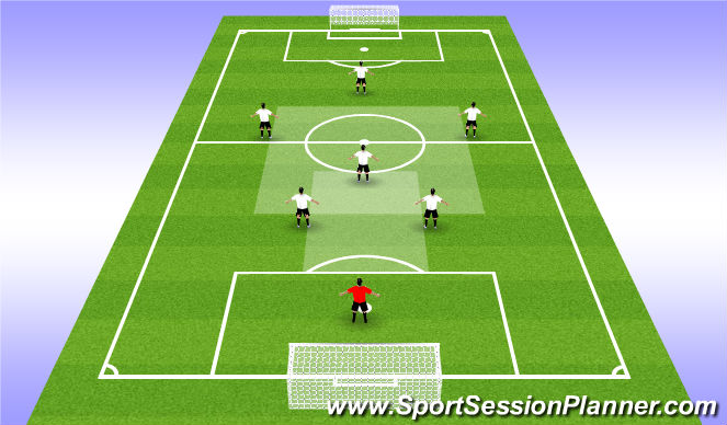 Football/Soccer Session Plan Drill (Colour): CENTER MIDFIELD