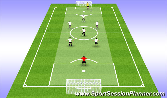 Football/Soccer Session Plan Drill (Colour): TEAM COMPACTNESS