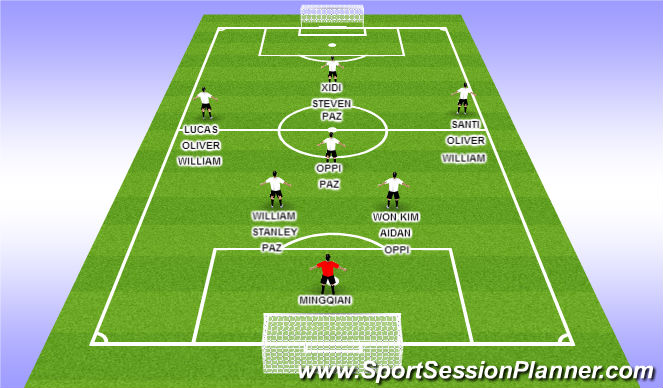 Football/Soccer Session Plan Drill (Colour): LIKELY POSITIONS