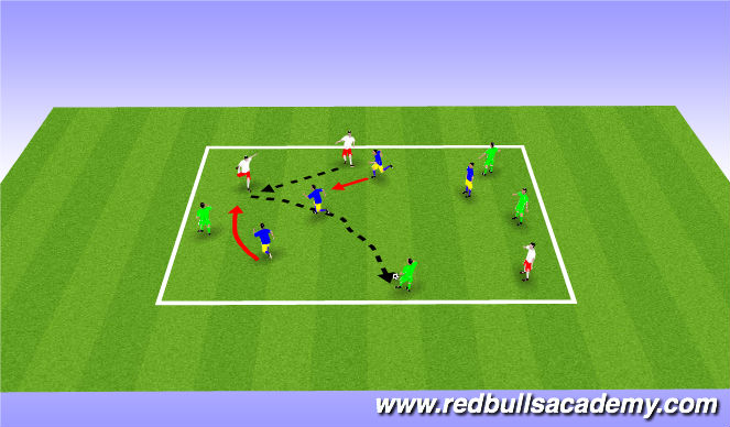 Football/Soccer Session Plan Drill (Colour): Three colors possession game.