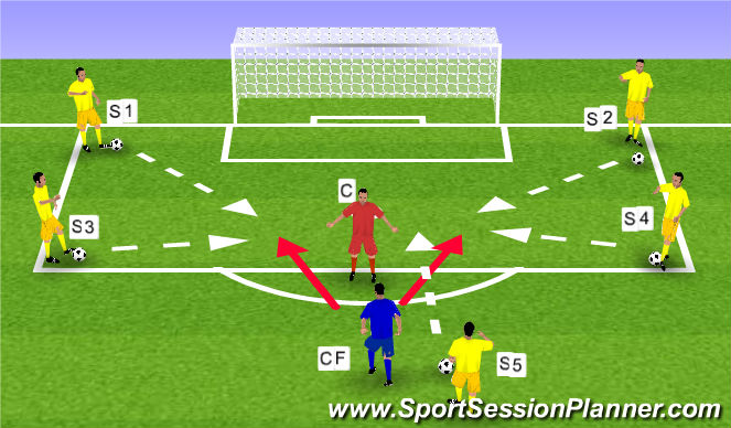 Football/Soccer Session Plan Drill (Colour): Confidence in front of goal