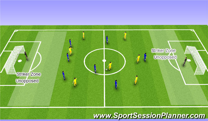 Football/Soccer Session Plan Drill (Colour): SSG - Creating shooting opportunities