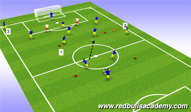 Football/Soccer Session Plan Drill (Colour): Functional Striker