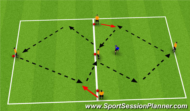 Football/Soccer Session Plan Drill (Colour): Patterns with Defender