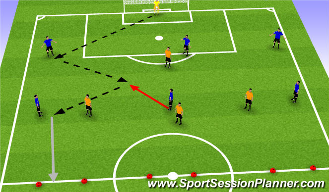 Football/Soccer Session Plan Drill (Colour): Phase Play - Playing From the Back