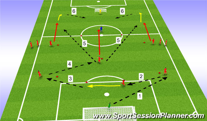 Football/Soccer Session Plan Drill (Colour): through pass