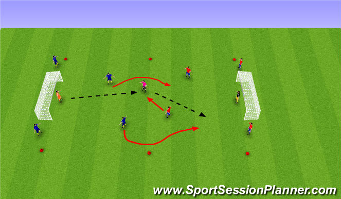 Football/Soccer Session Plan Drill (Colour): 3 v 2 Attacking