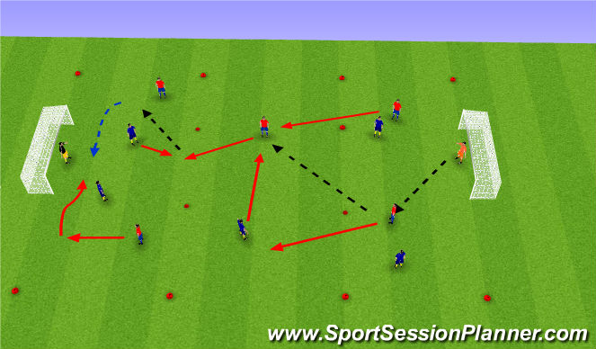 Football/Soccer Session Plan Drill (Colour): 3 v 2 game related