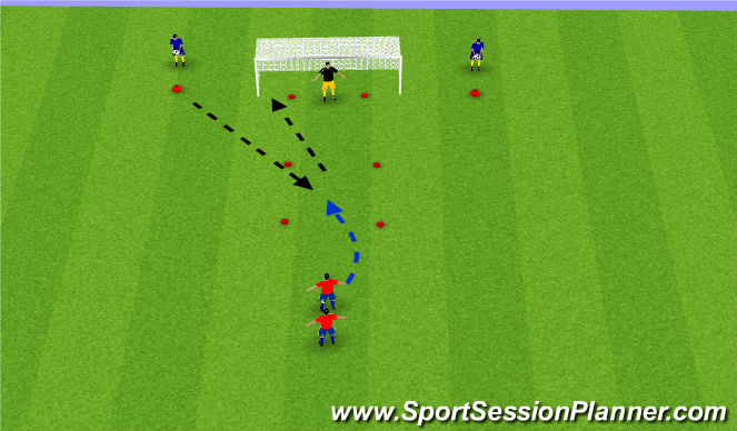 Football/Soccer Session Plan Drill (Colour): Attacking header