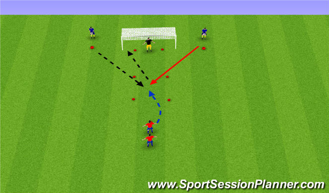 Football/Soccer Session Plan Drill (Colour): added pressure