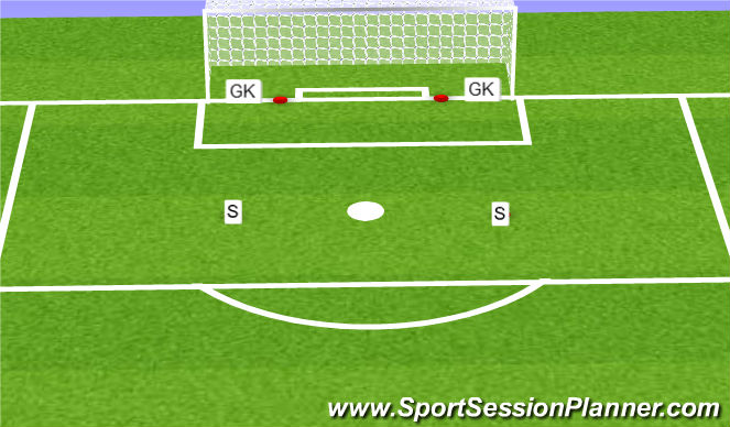 Football/Soccer Session Plan Drill (Colour): Post Catches
