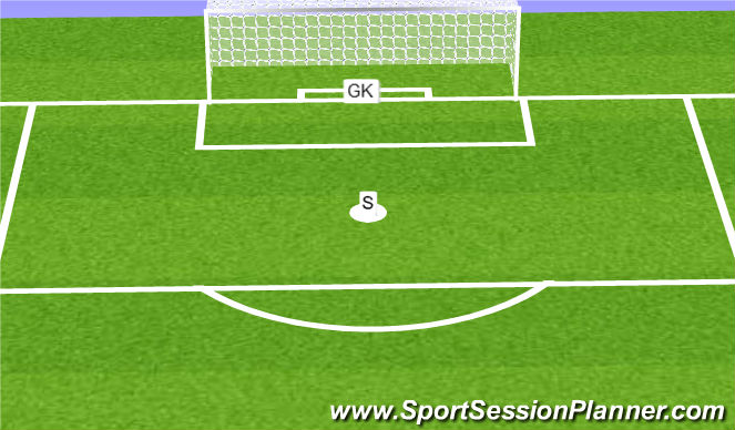 Football/Soccer Session Plan Drill (Colour): Central Half Volleys