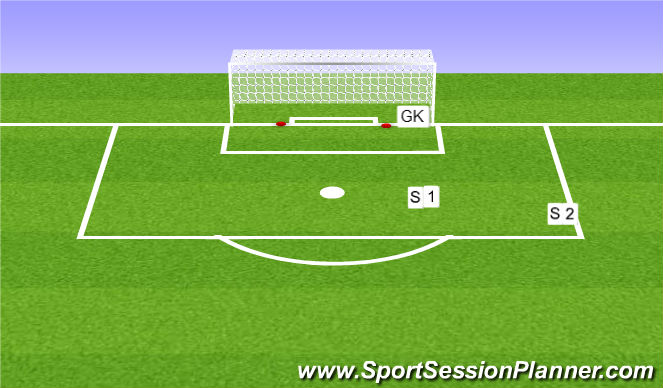 Football/Soccer Session Plan Drill (Colour): Near Post Saves