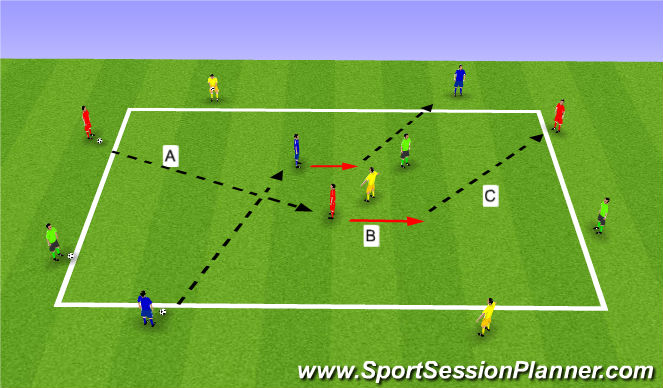 Football/Soccer Session Plan Drill (Colour): Nuno_Rosa_Turning Technique Practice