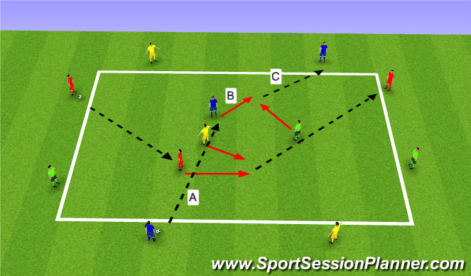Football/Soccer Session Plan Drill (Colour): Nuno_Rosa_Turning Skill Practice
