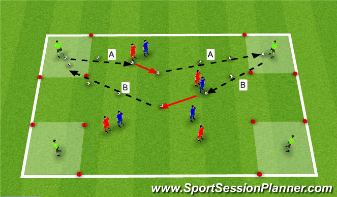 Football/Soccer Session Plan Drill (Colour): Nuno_Rosa_Turning Small Sided Game