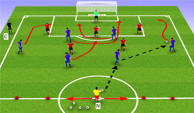 Football/Soccer Session Plan Drill (Colour): Timing of Runs Expanded Activity