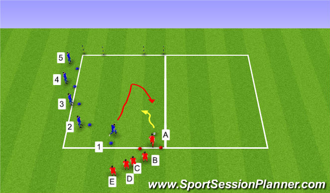 Football/Soccer Session Plan Drill (Colour): 1v1 with Recovering Defender