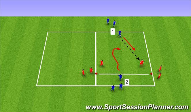 Football/Soccer Session Plan Drill (Colour): 1+1R v 2