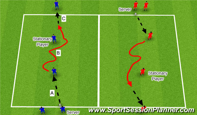 Football/Soccer Session Plan Drill (Colour): Nuno_Rosa_Dribbling_Technique_Practice