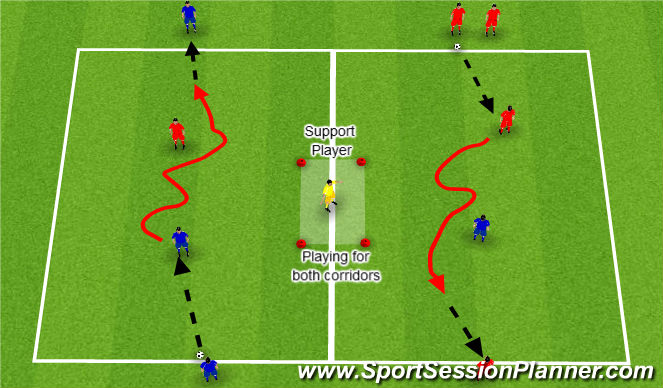 Football/Soccer Session Plan Drill (Colour): Nuno_Rosa_Dribbling_Skill_Practice