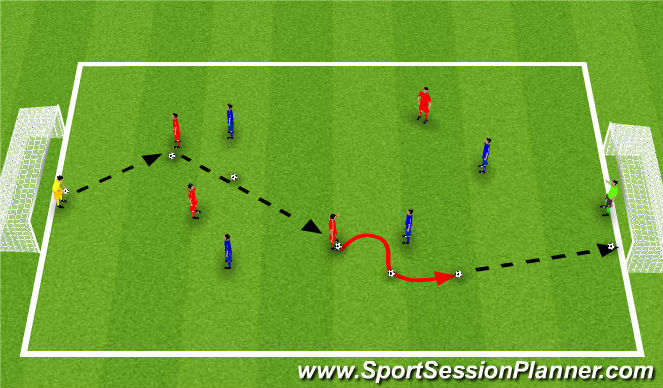 Football/Soccer Session Plan Drill (Colour): Nuno_Rosa_Dribbling_Small_Sided_Game