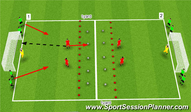 Football/Soccer Session Plan Drill (Colour): Shooting Decisions Practical game
