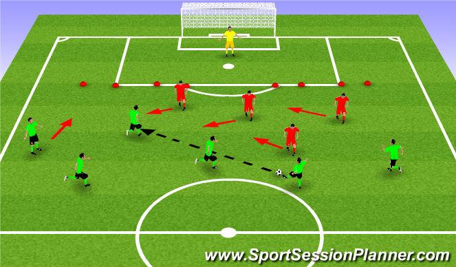 Football/Soccer Session Plan Drill (Colour): 6v4 + GK