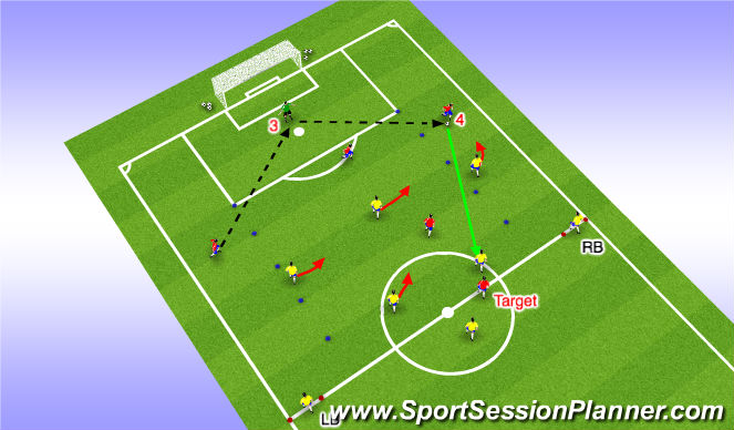 Football/Soccer Session Plan Drill (Colour): Part I: Defenders (Red)