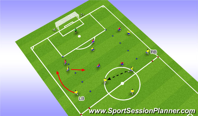 Football/Soccer Session Plan Drill (Colour): Part II: Attackers (Yellow)