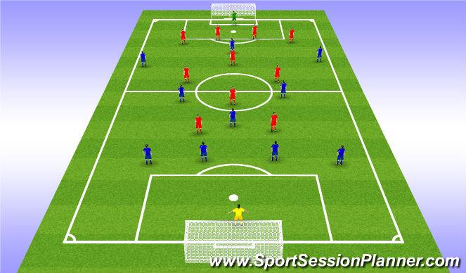 Football/Soccer Session Plan Drill (Colour): 11 v 11 -Diamond vs 4-3-3