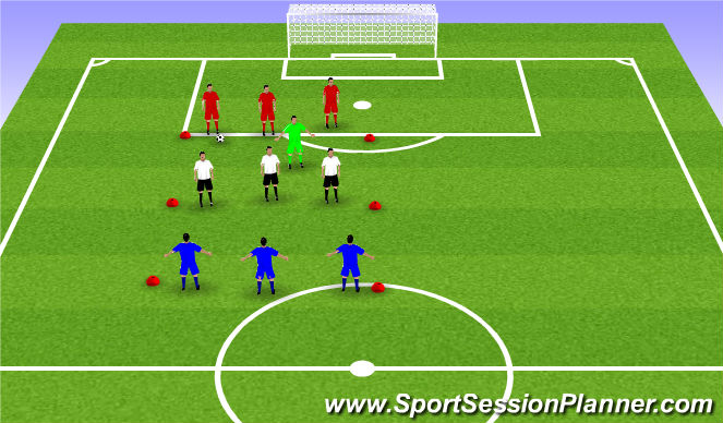 Football/Soccer Session Plan Drill (Colour): Defending and Attacking