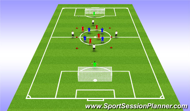 Football/Soccer Session Plan Drill (Colour): Final Progession with goals