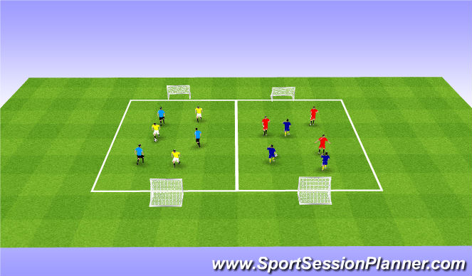 Football/Soccer Session Plan Drill (Colour): Activity #3 Games to Goal