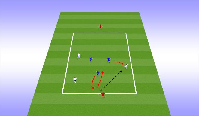 Football/Soccer Session Plan Drill (Colour): 3v3+2 Rondos