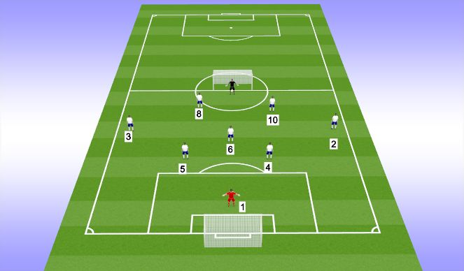 Football/Soccer Session Plan Drill (Colour): 8v8 Half Field