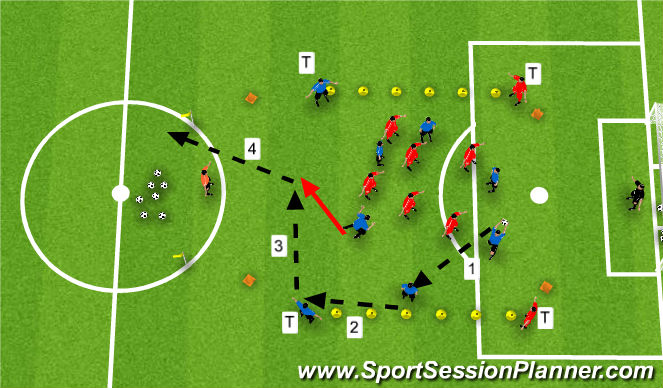 Football/Soccer Session Plan Drill (Colour): Handball with Breakaway Finish