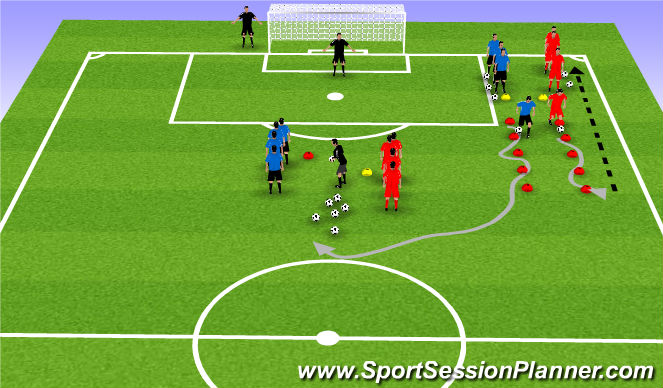 Football/Soccer Session Plan Drill (Colour): Breakaway Finish Under Pressure + Tight touches