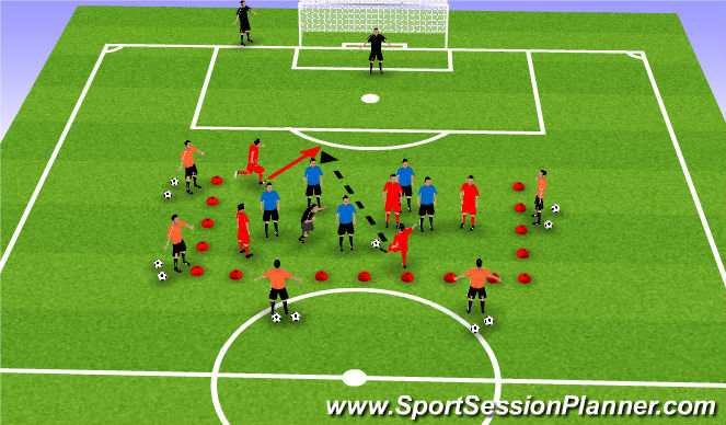 Football/Soccer Session Plan Drill (Colour): Possession For Finishing Breakaways & Linking up