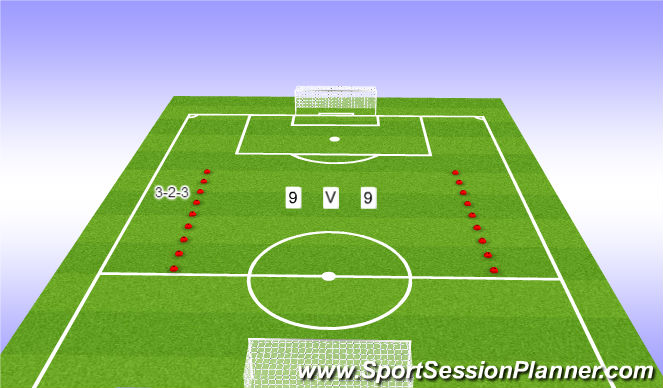 Football/Soccer Session Plan Drill (Colour): 9 v 9 or 8 v 8 For Finishing (If we progress far enough)