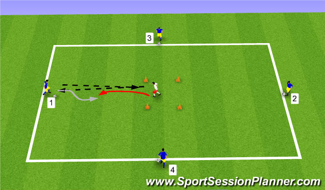 Football/Soccer Session Plan Drill (Colour): intro-review