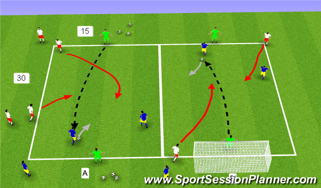 Football/Soccer Session Plan Drill (Colour): Small sided activites- 2 v 2s