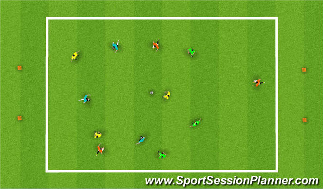 Football/Soccer Session Plan Drill (Colour): Trebles